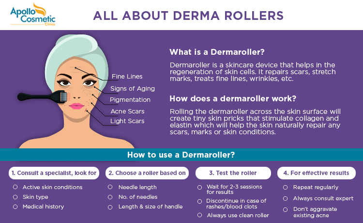 Does Dermaroller Work? These Facts Will Surprise You!