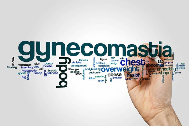 Gynecomastia- causes, diagnosis and treatment